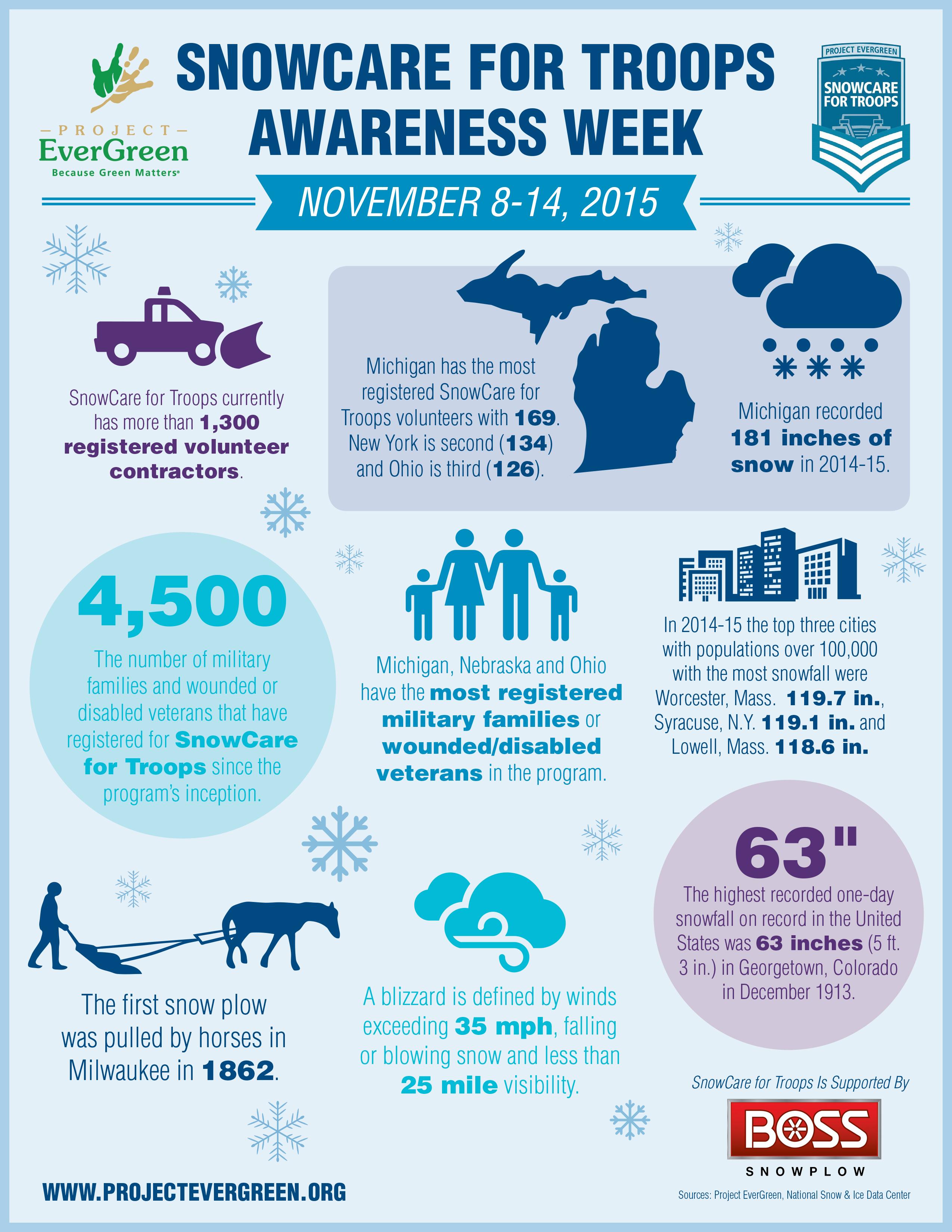 SCFT-Infographic